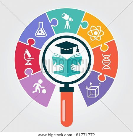 Concept of choice of future profession. Icons education. Trencher cap, book, magnifying glass surrounded by a puzzle and education icons.
