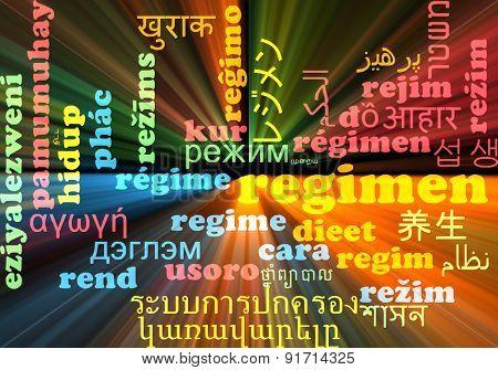 Background concept wordcloud multilanguage international many language illustration of regimen glowing light