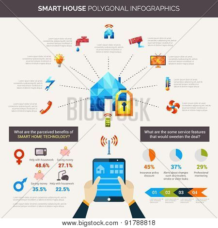 Smart House Polygonal Infographics