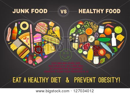 Healthy food infographics. Graphic creative concept. Vector editable illustration in bright colors on a dark grey background. Obesity poster template. Eat a healthy diet and prevent obesity