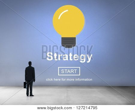 Strategy Operations Planning Process Concept