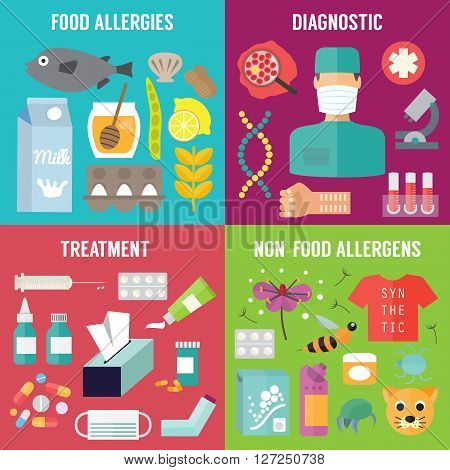 Allergy infographic with allergens diagnostics and allergy treatment.  Allergy set vector illustration