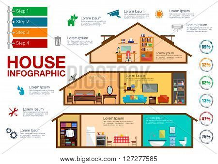 House infographics with cutaway view of a double storey house with bedroom, home office, living room, kitchen, bathroom, wardrobe and broom cupboard, colorful pie charts and step diagram with tags. Use as real estate presentation or eco friendly house des