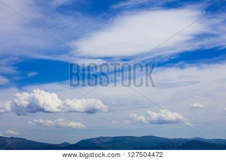 View on beautiful skyscape over land