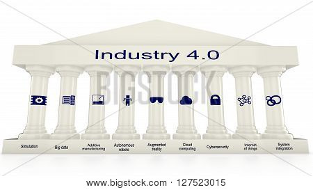 The nine pillars of Industry 4.0 3D illustration