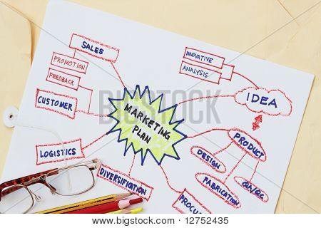 Marketing Plan Abstract
