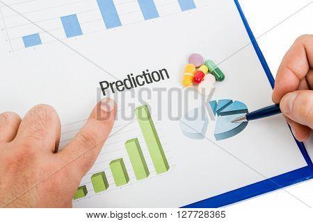 Medicinal Pills Sales Prediction Chart