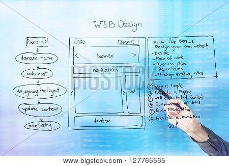 Businesswoman hand drawing web design plan scheme on abstract blue background
