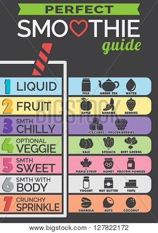 Infographic chart guide for a perfect smoothie formula. A set of elements with icons that can be combined to get a perfect smoothie recipie.
