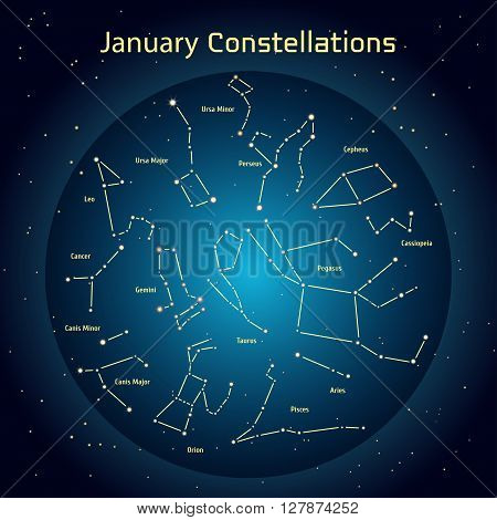 Vector illustration of the constellations of the night sky in January. Glowing a dark blue circle with stars in space Design elements relating to astronomy and astrology