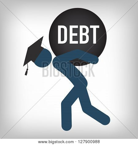 Graduate Student Loan Debt2 Cs6