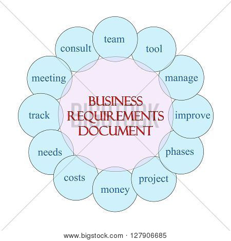 Business Requirements Document Circular Word Concept
