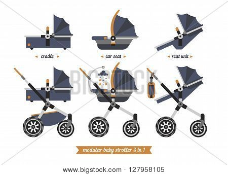 Baby stroller transformer. Vector baby stroller set. Newborn stuff for walking. Things you need to transport the child and walks with a newborn. Baby stroller three in one. Modular baby stroller.