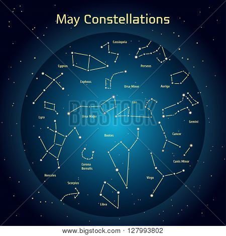 Vector illustration of the constellations of the night sky in May. Glowing a dark blue circle with stars in space Design elements relating to astronomy and astrology