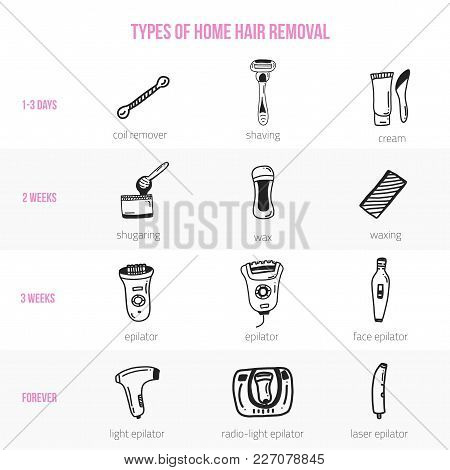 Vector Hair Removal Icons With Infographics About Depilation Types And Effects In Flat Linear Style.