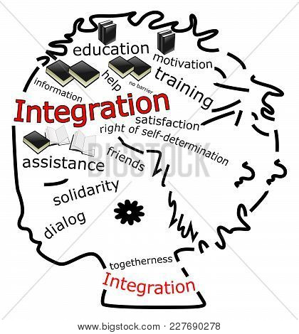 Decorative Integration Wordcloud On White Background - Illustration