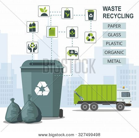 Rubbish Bins For Recycling Different Types Of Waste On City Background And Garbage Truck. Sort Plast