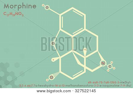 Large and detailed infographic of the molecule of Morphine. poster