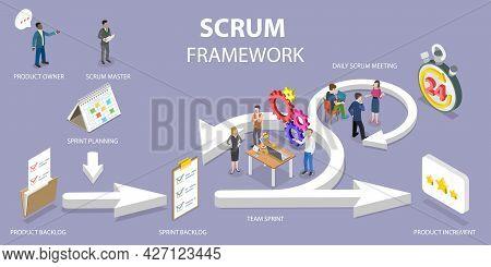 3d Isometric Flat Vector Conceptual Illustration Of Scrum Framework, Software Development Methodolog