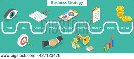 3d Isometric Flat Vector Conceptual Illustration Of Business Strategy, Financial Goals Achieving