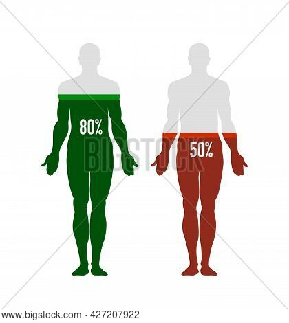 Human Body Silhouette With Energy, Immunity Or Water Balance Icon, Percentage Level, Chart, Creative
