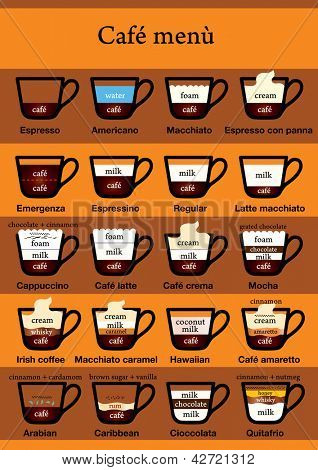 Twenty kind of coffee menu as a table. Ingredients visible. Text in english and italian names for italian kind of cafe.