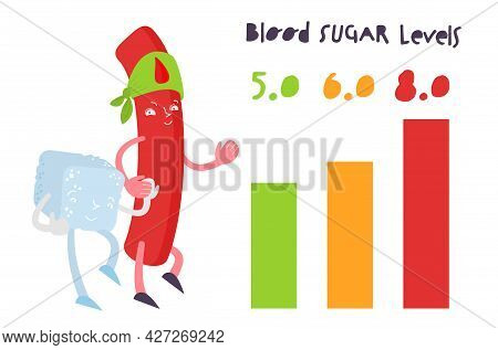 Blood Sugar Balance Infographic. Normal And High Levels.
