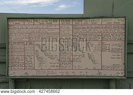 Badlands National Park, Sd, Usa - June 1, 2008: Closeup Of Large Creationists History Time Table Bas