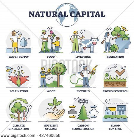 Natural Capital As Environmental Resources And Assets Outline Collection. Labeled List With Ecosyste