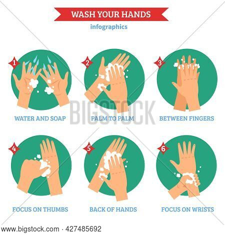 Washing Hands Properly  Infographic Elements Tips In Flat Round Solid Green Icons  Arrangement Abstr