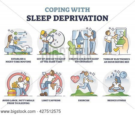 Coping With Sleep Deprivation And Recommendation Tips Outline Collection. Educational Labeled Night