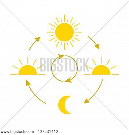 Change Day And Night Cycle, Movement Path Sun And Moon Icon. Clock With The Time Of Day. Circle With