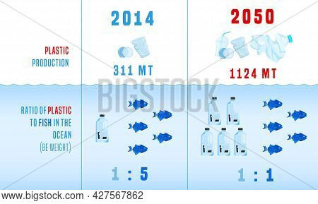 Save The Ocean. Ratio Of Plastic To Fish.