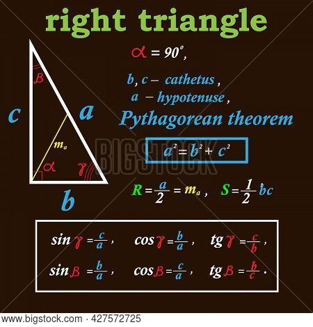 Vector Illustration In The Form Of An Educational Poster On Geometry With The Image Of A Right Trian