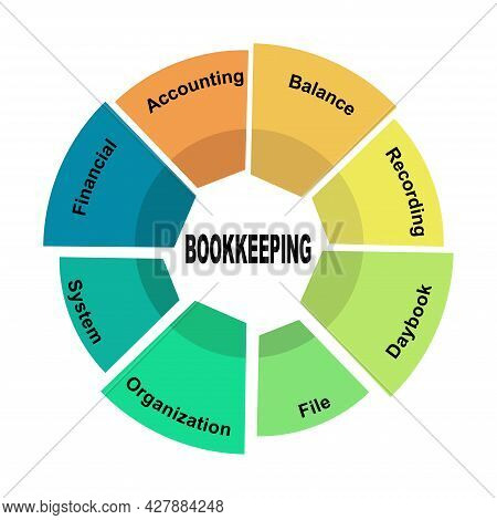Diagram Concept With Bookkeeping Text And Keywords. Eps 10 Isolated On White Background