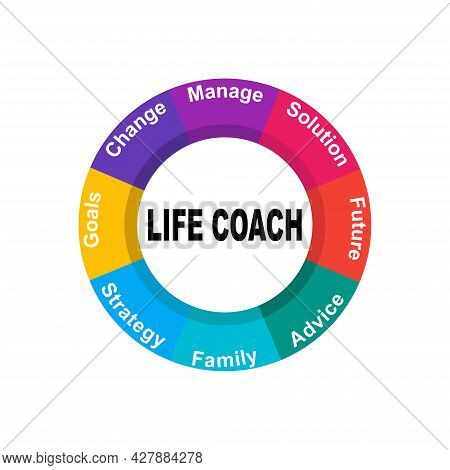 Diagram Concept With Life Coach Text And Keywords. Eps 10 Isolated On White Background