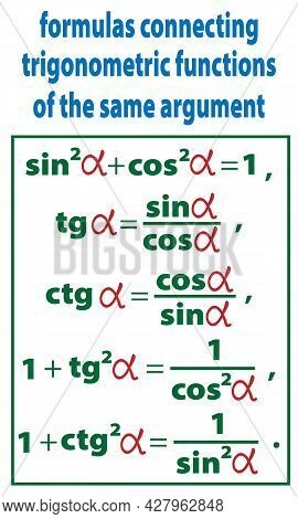 Vector Illustration In The Form Of An Algebra Educational Poster With The Image Of Formulas Connecti