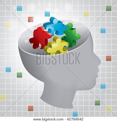 Child Autism Profile