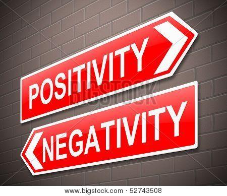Positive Or Negative Concept.