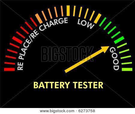 Batter Testing Instrument