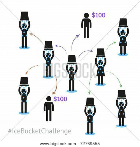 ALS ice bucket challenge concept with silhouette men and woman pouring cold icy water on their heads poster