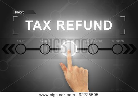Hand Clicking Tax Refund Button On A Screen Interface