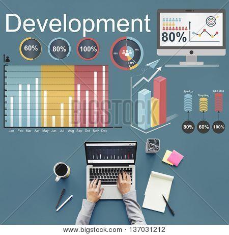 Development Financial Improvement Management Concept