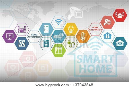 Smart Home Automation Remote Control Background with various icons
