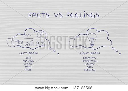 Thought Bubbles With Stats Against Creative Idea, Factss Vs Feeligns