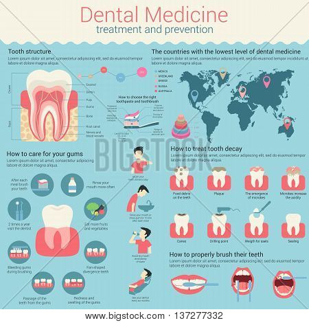Dental medicine vector photo free trial bigstock dental medicine infographic or infochart layout with line and circle charts or diagrams and world map template with tooth structure and ways to treat teeth ccuart Gallery