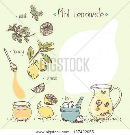 mint lemonade recipe template