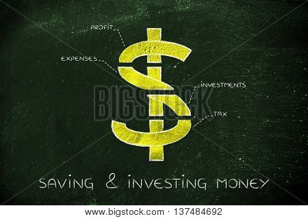 Split Us Dollar Currency Symbol With Budgeting Captions, Saving & Investing Money