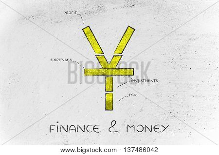Split Yuan Currency Symbol With Budgeting Captions, Finance & Money