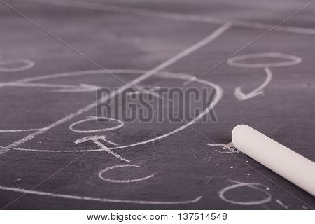 Close Up Of Blackboard For Coaching Tactics